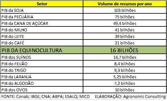 PIB EQUINOCULTURA