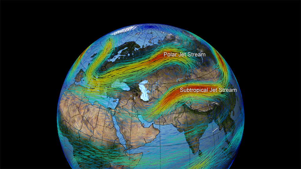 Correntes de Jato (Jet Streams) do Polo Norte e Subtropical. Imagem: NASA.
