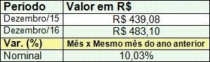 abrasmercado-2016-acumulado-ano